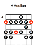 A Aeolian (first position)