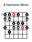 A Harmonic Minor (second position)