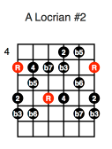 A Locrian #2 (first position)