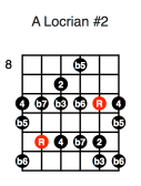 A Locrian #2 (third position)