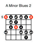 A Minor Blues 2 (first position)