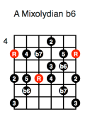 A Mixolydian b6 (first position)