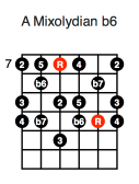 A Mixolydian b6 (second position)
