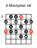 A Mixolydian b6 (fifth position)