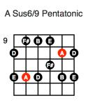 A Sus6/9 Pentatonic (third position)