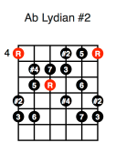 Ab Lydian #2 (first position)