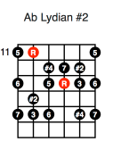 Ab Lydian #2 (fourth position)