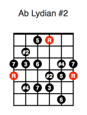 Ab Lydian #2 (fifth position)