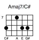 Amaj7/C#