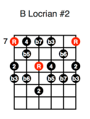 B Locrian #2 (first position)