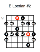 B Locrian #2 (second position)