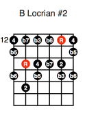 B Locrian #2 (third position)