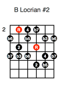 B Locrian #2 (fourth position)
