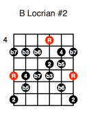 B Locrian #2 (fifth position)