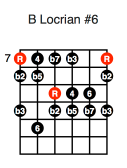 B Locrian #6 (first position)