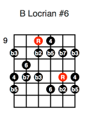 B Locrian #6 (second position)
