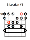 B Locrian #6 (third position)