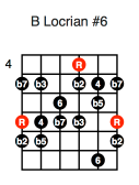 B Locrian #6 (fifth position)