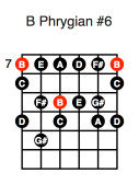 B Phrygian #6 (first position)