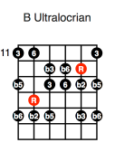 B Ultralocrian (third position)
