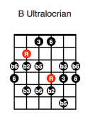 B Ultralocrian (fourth position)