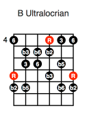 B Ultralocrian (fifth position)