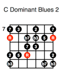 C Dominant Blues 2 (first position)