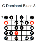 C Dominant Blues 3 (first position)