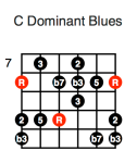 C Dominant Blues (first position)