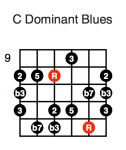 C Dominant Blues (second position)