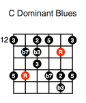 C Dominant Blues (third position)
