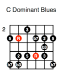 C Dominant Blues (fourth position)