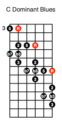 C Dominant Blues Diagonal (second position)
