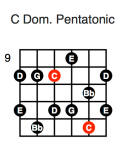 C Dominant Pentatonic (second position)