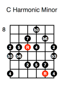 C Harmonic Minor (second position)