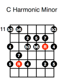 C Harmonic Minor (third position)