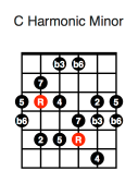 C Harmonic Minor (fourth position)
