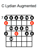 C Lydian Augmented (first position)