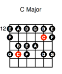 C Major (third position)