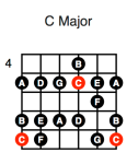 C Major (fifth position)