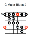 C Major Blues 2 (fifth position)