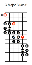 C Major Blues 2 Diagonal (first position)