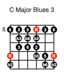 C Major Blues 3 (fifth position)