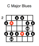 C Major Blues (fourth position)