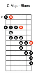 C Major Blues Diagonal (second position)