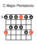 C Major Pentatonic (fifth position)