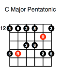 C Major Pentatonic (third position)