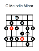 C Melodic Minor (fourth position)