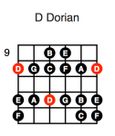 D Dorian (first position)