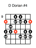 D Dorian #4 (first position)